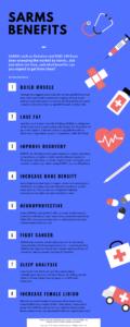 SARMs-Benefits