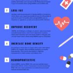 8 Benefits of SARMs