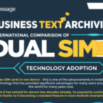 International Comparison of Dual SIM Technology Adoption (Infographic)