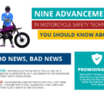 The Impact of Modern Technology For Motorcycle Safety