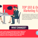 Top SEO and Online Marketing Facts