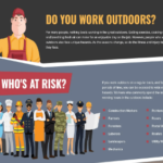 How Dangerous Working Outdoor Is?