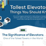Tallest Elevators: Things You Should Know