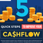 How To Increase Your Cashflow In 5 Easy Ways