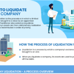 How To Liquidate Your Company
