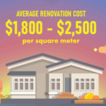 Home Renovation Costs. The Numbers You Should Know