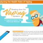 Breaking Down the Vaping Epidemic