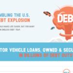 Subprime Auto Loan Statistics