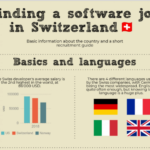 How to find a job as a software developer in Switzerland?