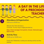 A Day in the life of a Preschool Teacher