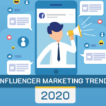 Infographic: Influencer Marketing 2020