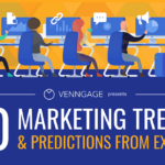 10 Marketing Trends to Look Out for in 2020