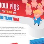 Pigs Helped President Trump Win the Trade War