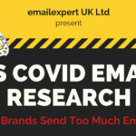 Covid-19 Email Marketing US Consumer Sentiment Survey