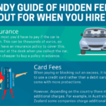 How to avoid hidden fees when you hire a car