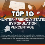 Top 10 Hunter-Friendly States by Population Percentage