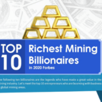 Top 10 Richest Mining Billionaires in 2020 Forbes