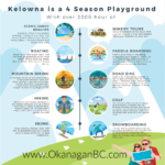 Things To Do In Kelowna