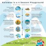 Things To Do In Kelowna