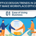 5 Office Design Trends In 2021 That Make Workplace Efficient
