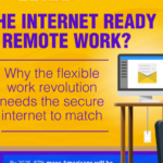Future of Networking for Work From Home [Infographic]