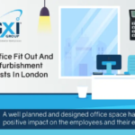 Office Fit Out And Refurbishment Costs In London  (Infographics)
