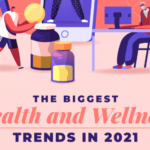 The Biggest Health and Wellness Trends in 2021