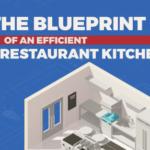 The Blueprint of an Efficient Restaurant Kitchen