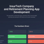 InsurTech Company and Retirement Planning App