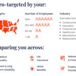 Mployer Insights: U.S. Employer Benefits in 2021