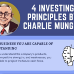 4 Investing Principles by Charlie Munger