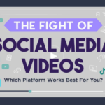 Social Media Platforms: Which Ones Should You Use?