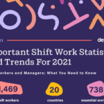 Important Shift Work Statistics and Trends for 2021
