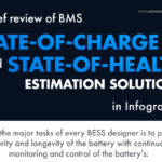 State of Charge and State of Health in Infographics